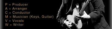 Rob Mathes guitar